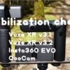 Vuze VR Studio がアップデート(v3.2.6328)Vuze XRの手振れ補正強化! 動画で検証